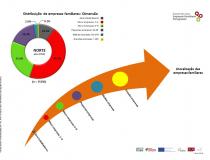 Roadmapef: Apresentação do grande estudo das Empresas Familiares do norte de Portugal