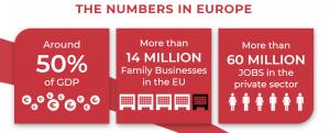 Empresas Familiares na Europa